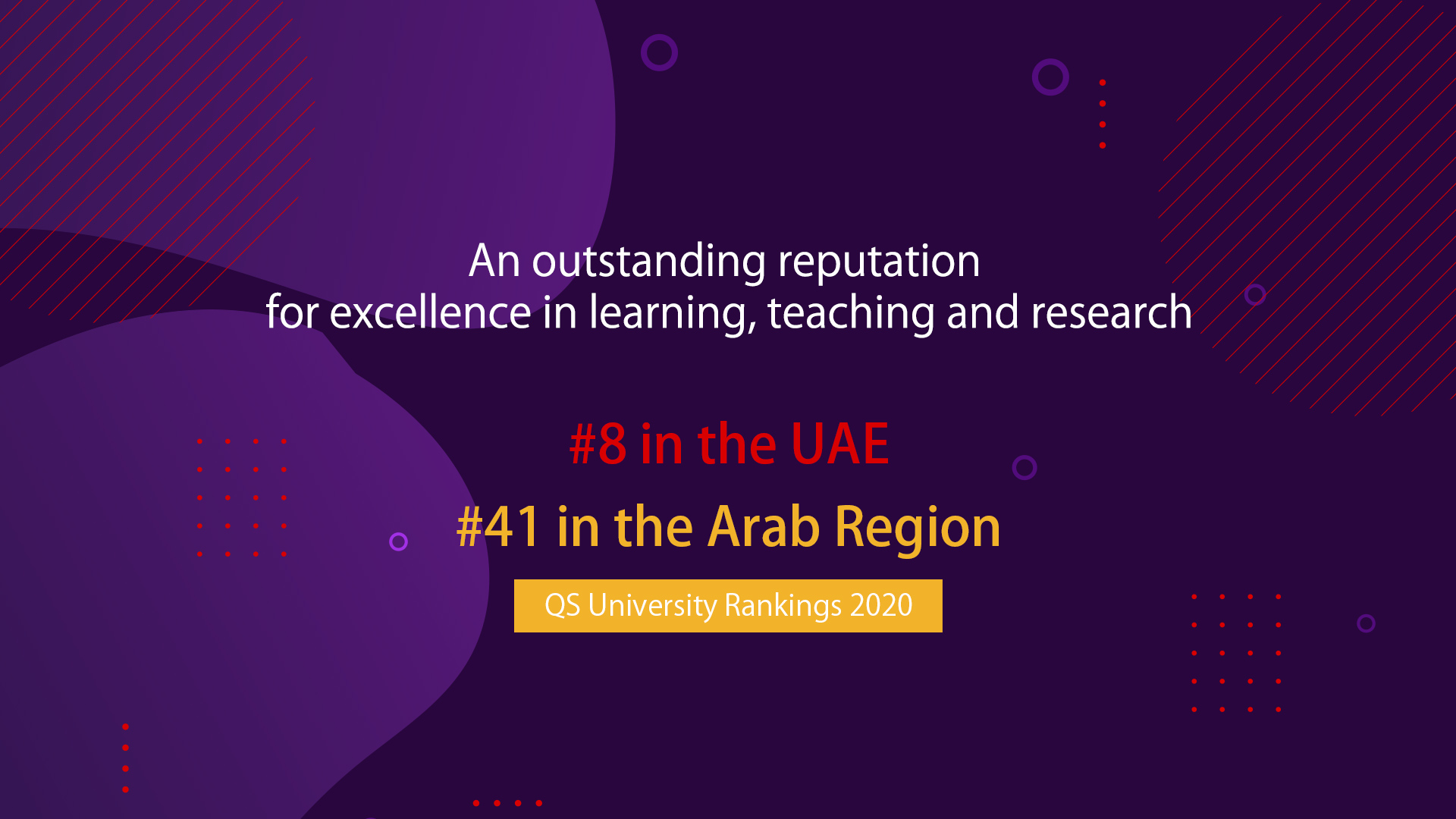 QS Ranking 41st of Top 50 Arab Region Universities - with info